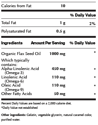 Flax Seed Oil Supplement Facts Image