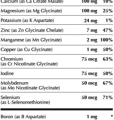 BioVital Multiminerals Supplement Facts Image