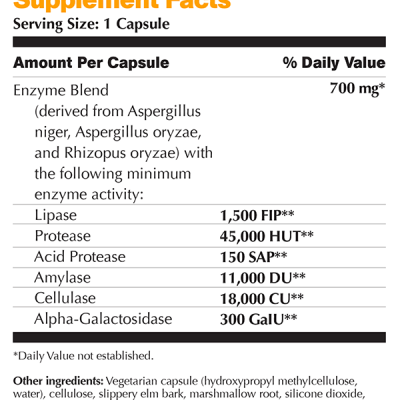 Bio Enzyme Blend Supplement Facts Image