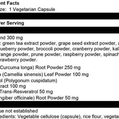 Phytonutrient Blend Supplement Facts Image
