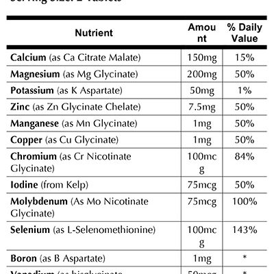 multiminerals-supplement-facts-table